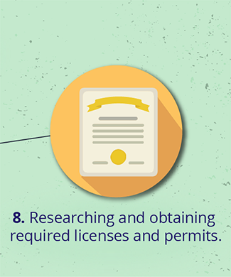 Licenses and Permits Panel