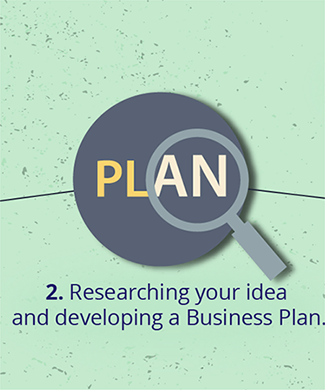 Researching Business Plan Panel