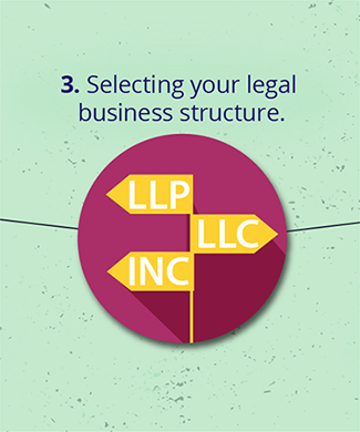 Legal Structure Panel