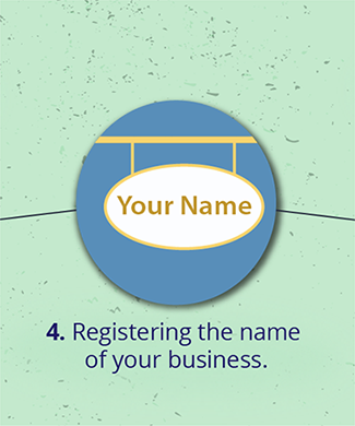 Register Business Name Panel