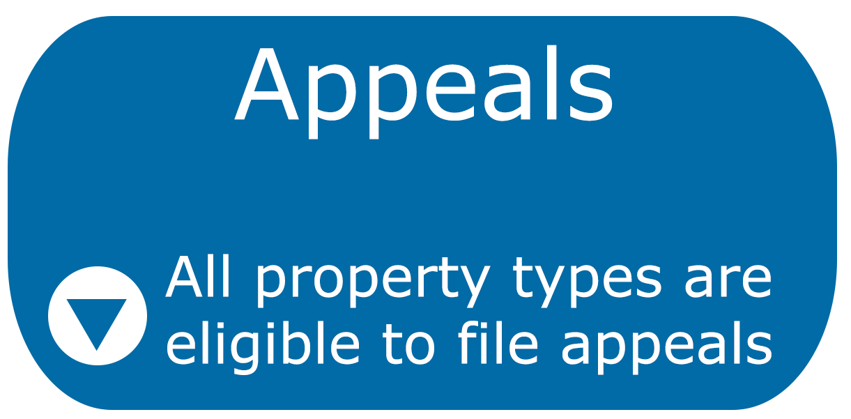 All property types are eligible to file appeals