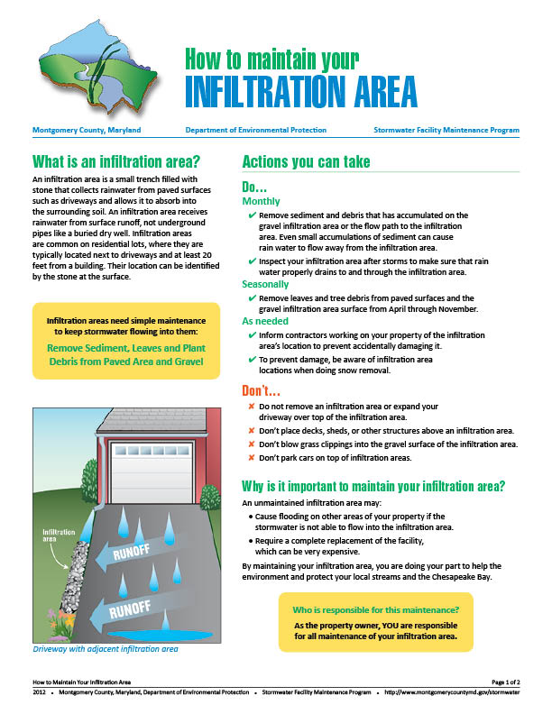 Image of the infiltration area maintenance fact sheet.