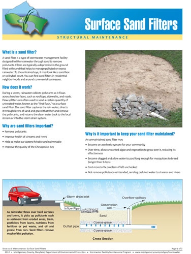 Image of the front cover of the Surface Sand Filter Structural Maintenance Fact Sheet