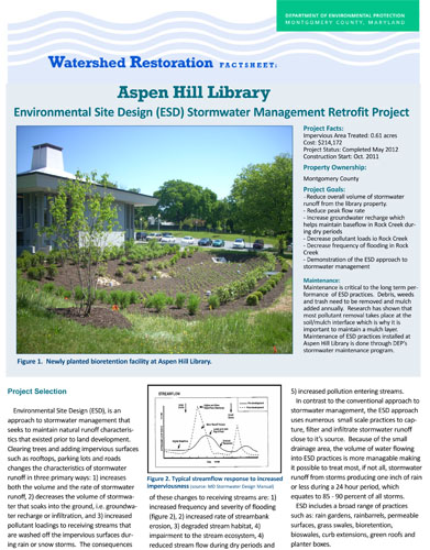 Aspen Hill Fact Sheet