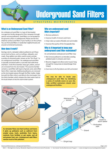 Image of the Front Cover of the Underground Sand Filter Fact Sheet