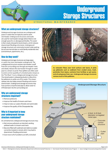 Image of the Front Cover of the Underground Storage Structure Fact Sheet