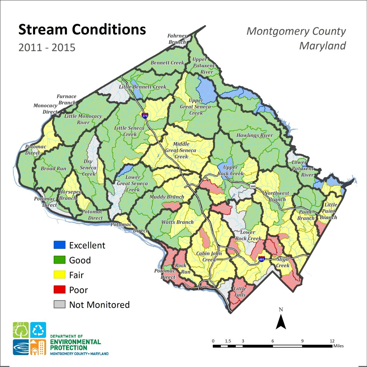 county watershed health department of environmental protection