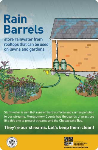 Image of the Rain Barrels Sign