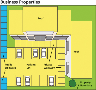 Graphical image of a nonresidential property with the impervious areas highlighted.