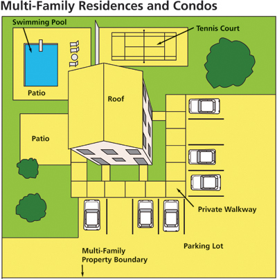 Graphical image of a condo building with the impervious areas highlighted.
