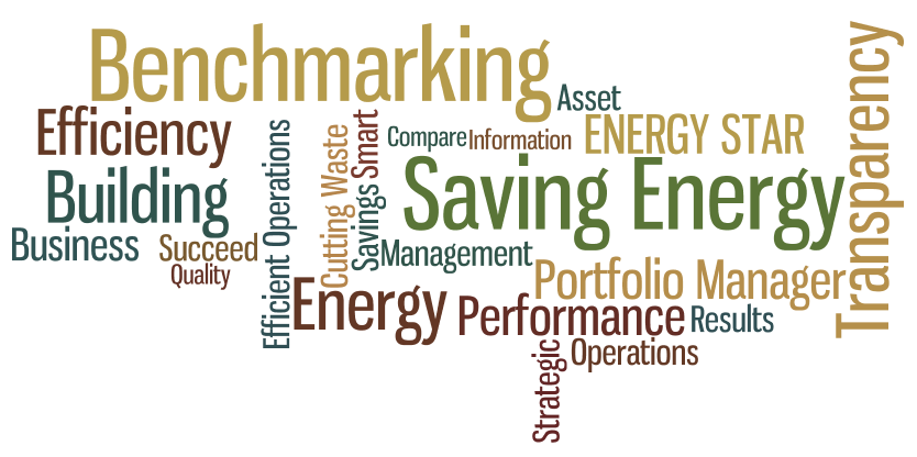 Word collage of benchmarking terms