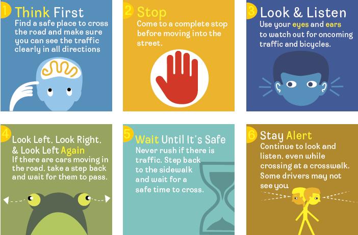 Montgomery County Traffic Cameras >> SRTS - Elementary School Students