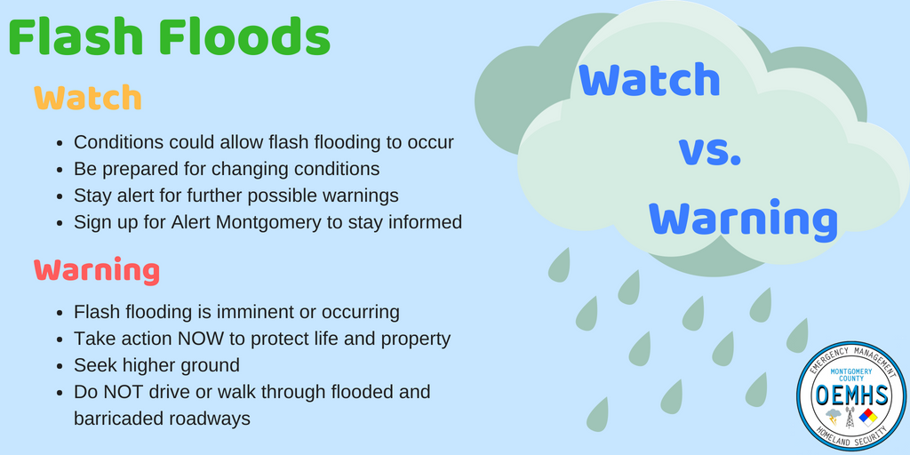 Flash Flood Watch versus warning with the Montgomery County Logo and a cloud with rain falling.