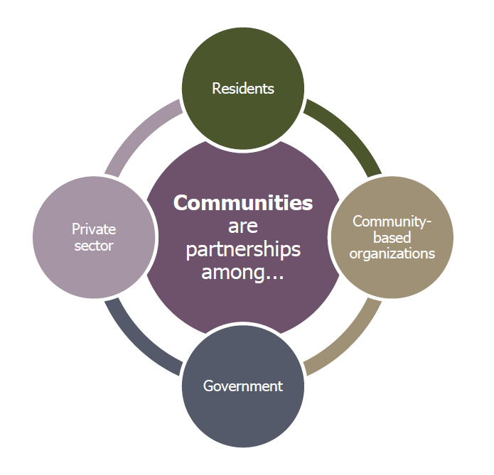 communities are partnerships chart
