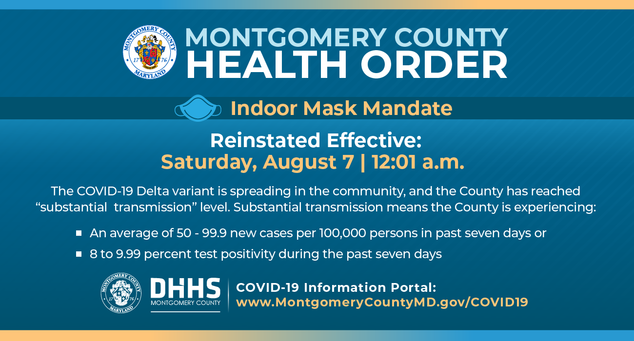 Indoor Mask Requirement from Board of Health Regulation Based on Substantial Transmission of COVID-19 in County
