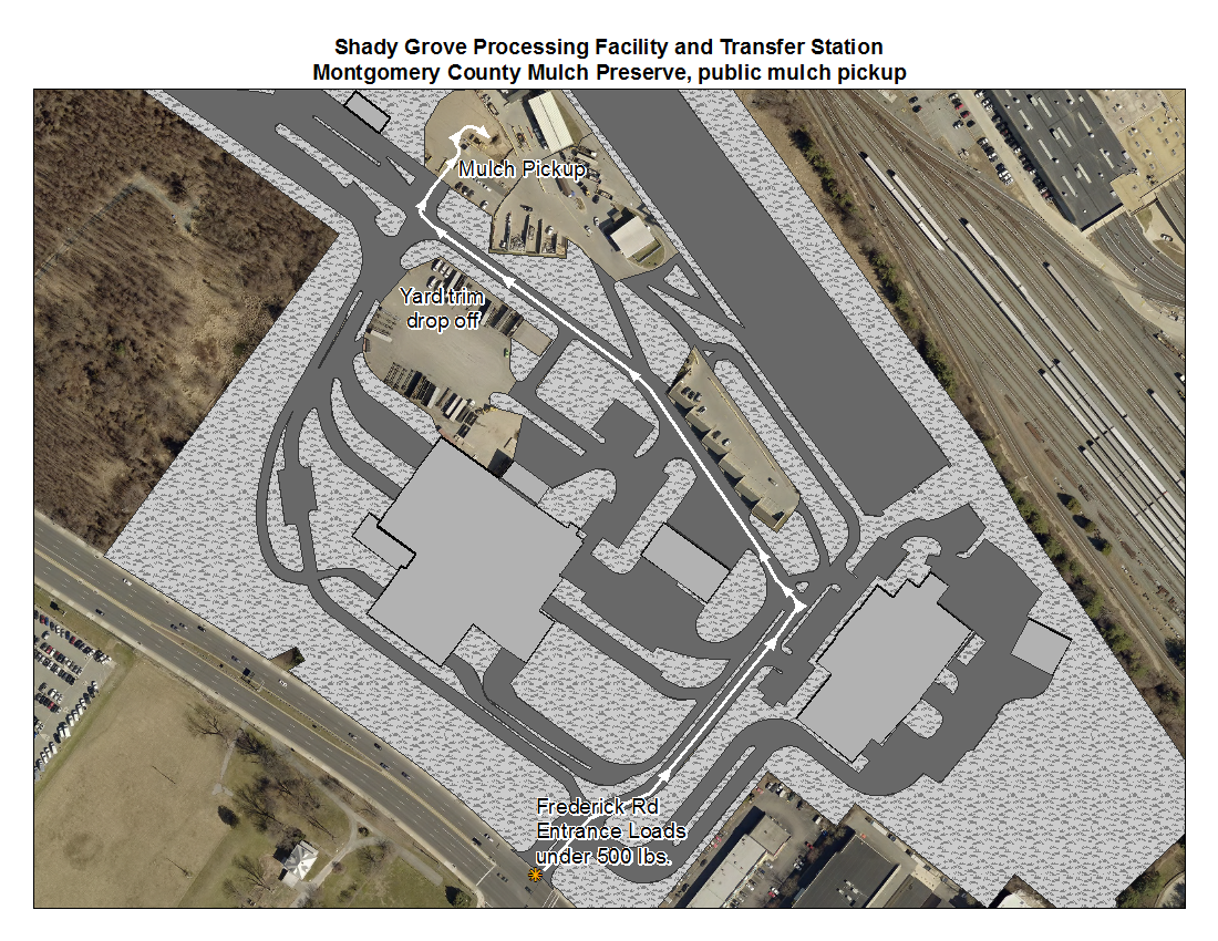 Transfer Station aerial photo, showing mulch container location behind Transfer Station building