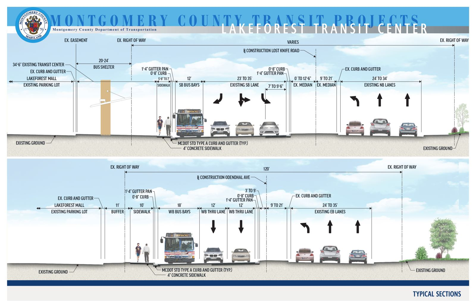 Lakeforest Transit Center-Short Term Solution-Concept-Typical Sections