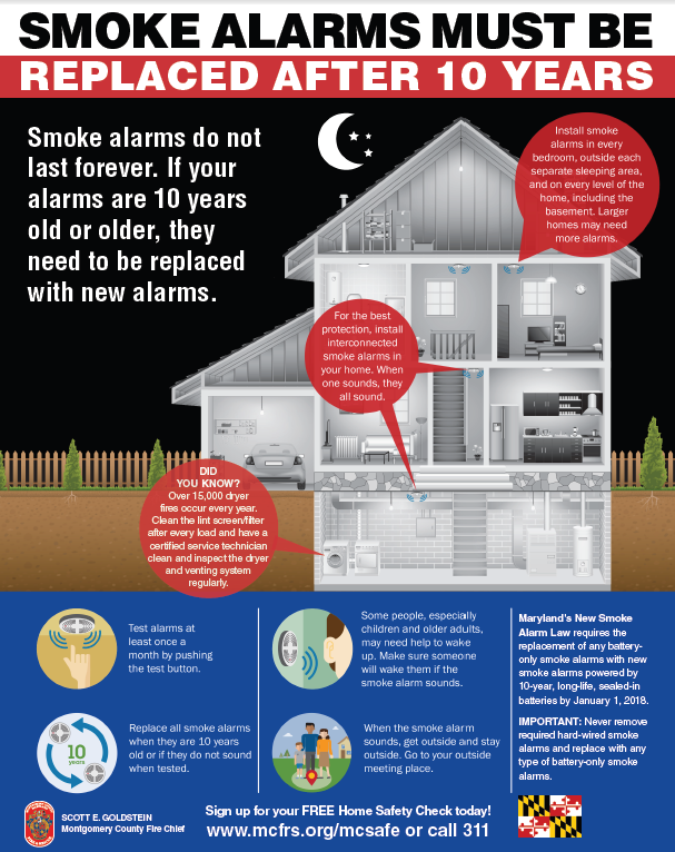 smoke alarms must be replaced after they are 10 years old or older